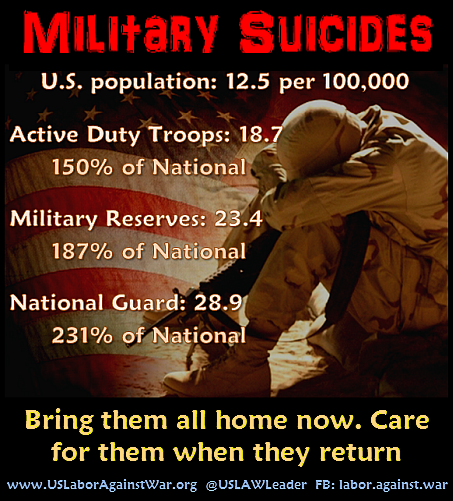 Military_Suicides.2013